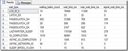 SSIS Performance Tuning–Monitoring & Data Collection – Data