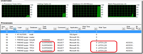 SSIS Performance Tuning–Monitoring & Data Collection (3/6)