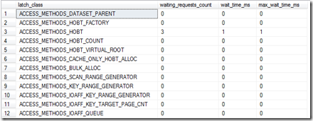 SSIS Performance Tuning–Monitoring & Data Collection (6/6)