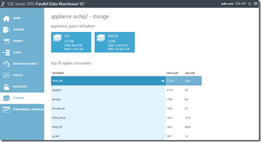 Rock your data with SQL Server 2012 Parallel Data Warehouse (PDW) – What's new? (6/6)